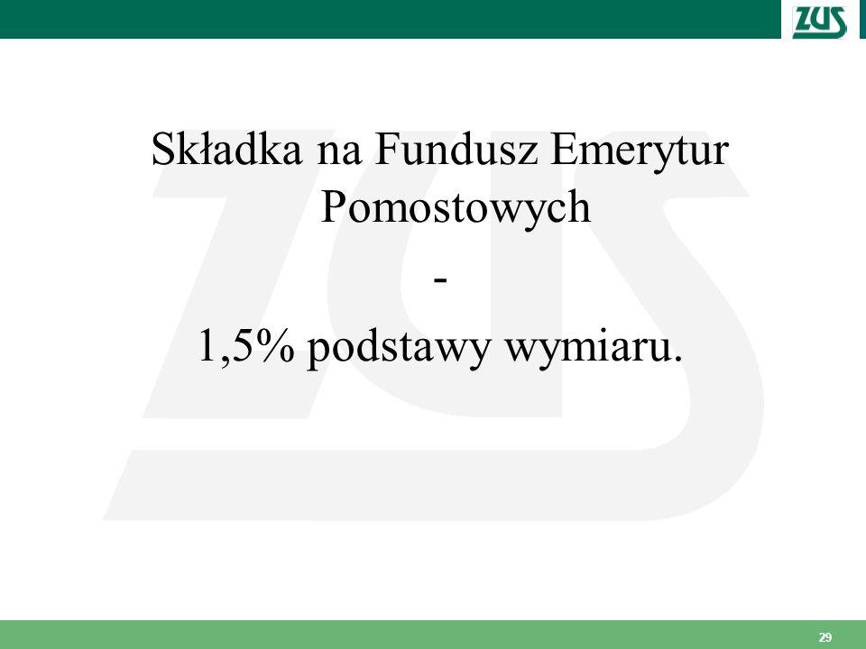 Składka na Fundusz Emerytur Pomostowych