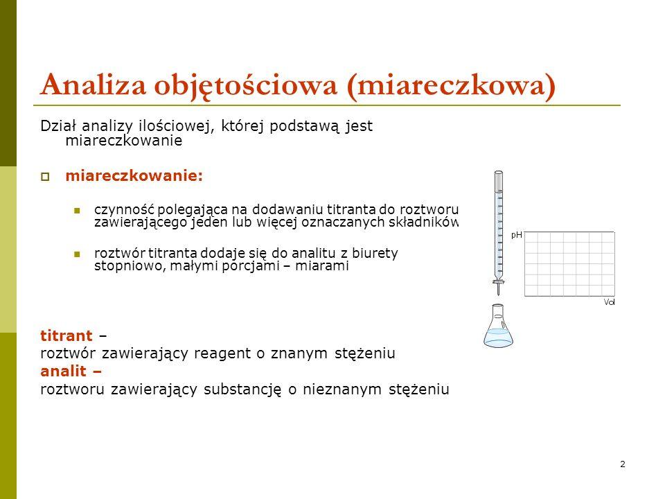 Analiza objętościowa (miareczkowa)