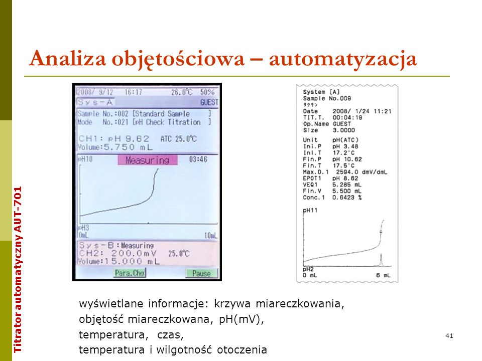 Analiza objętościowa – automatyzacja