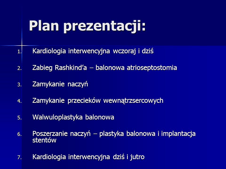 Plan prezentacji: Kardiologia interwencyjna wczoraj i dziś
