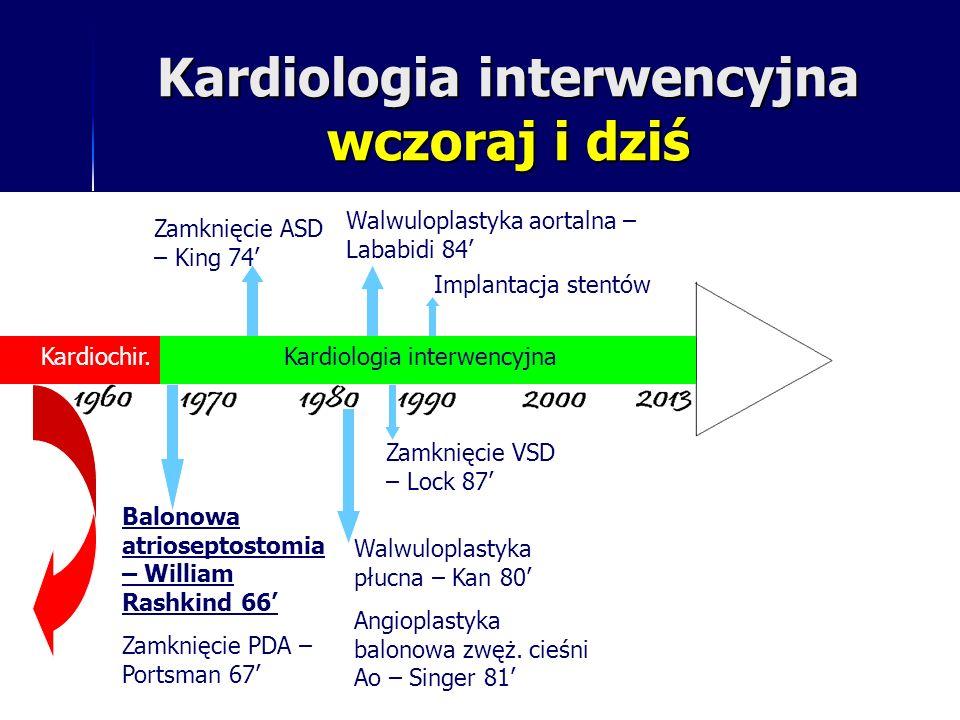 Kardiologia interwencyjna wczoraj i dziś