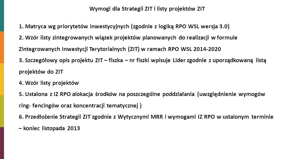 Wymogi dla Strategii ZIT i listy projektów ZIT