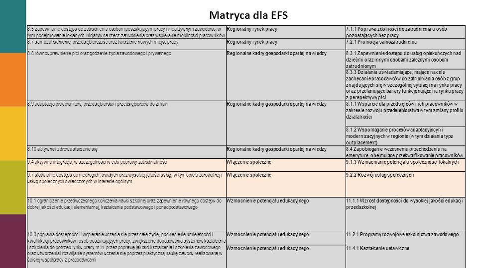 Matryca dla EFS