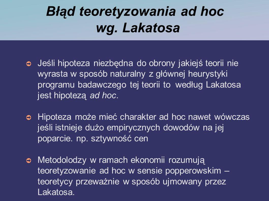Błąd teoretyzowania ad hoc wg. Lakatosa