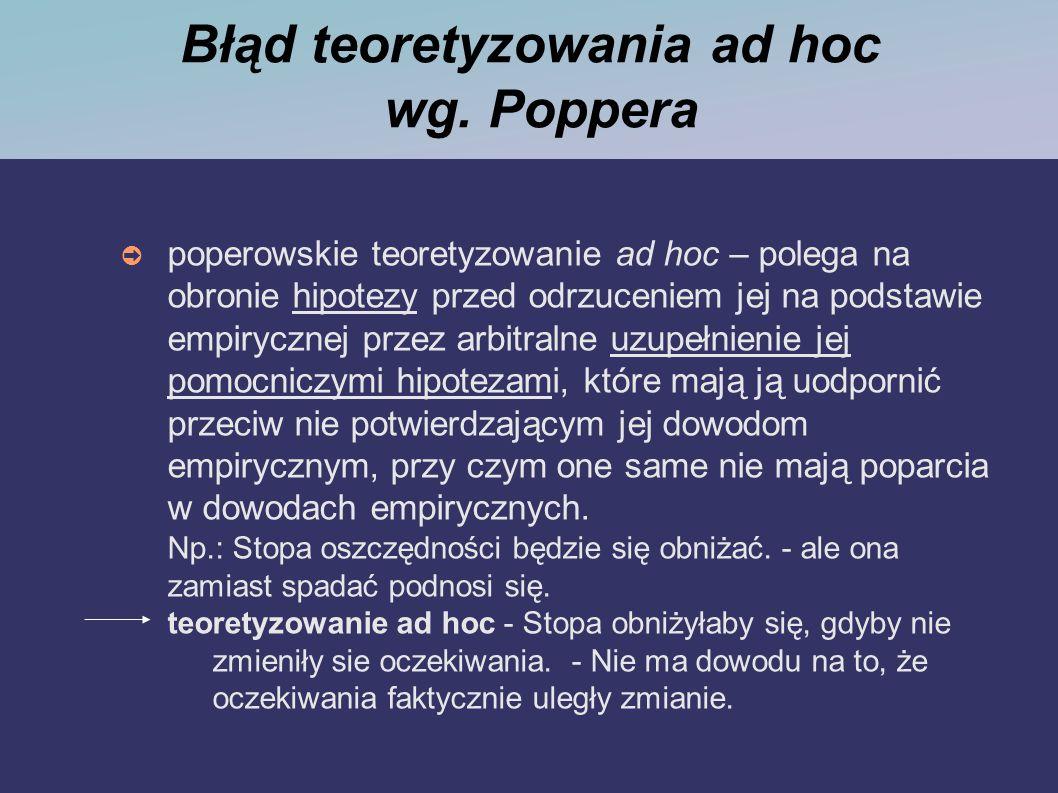Błąd teoretyzowania ad hoc wg. Poppera