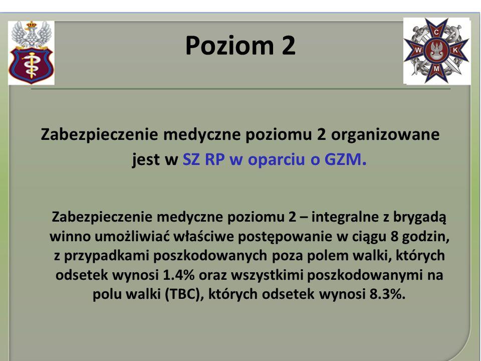 Poziom 2 Zabezpieczenie medyczne poziomu 2 organizowane jest w SZ RP w oparciu o GZM.