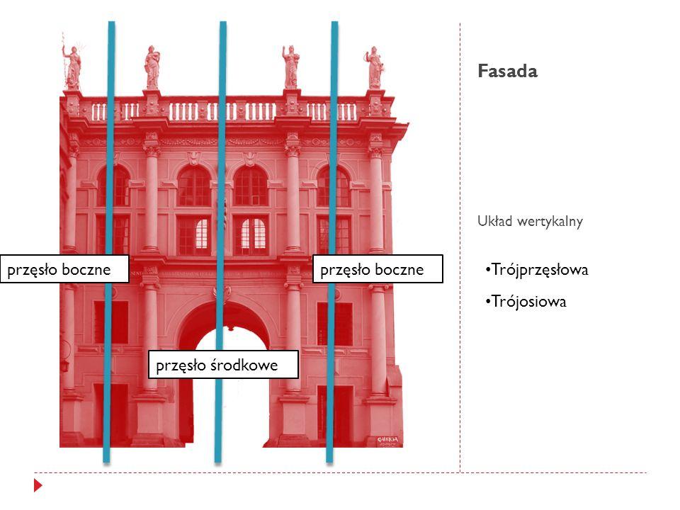 Fasada przęsło boczne Trójprzęsłowa Trójosiowa przęsło środkowe