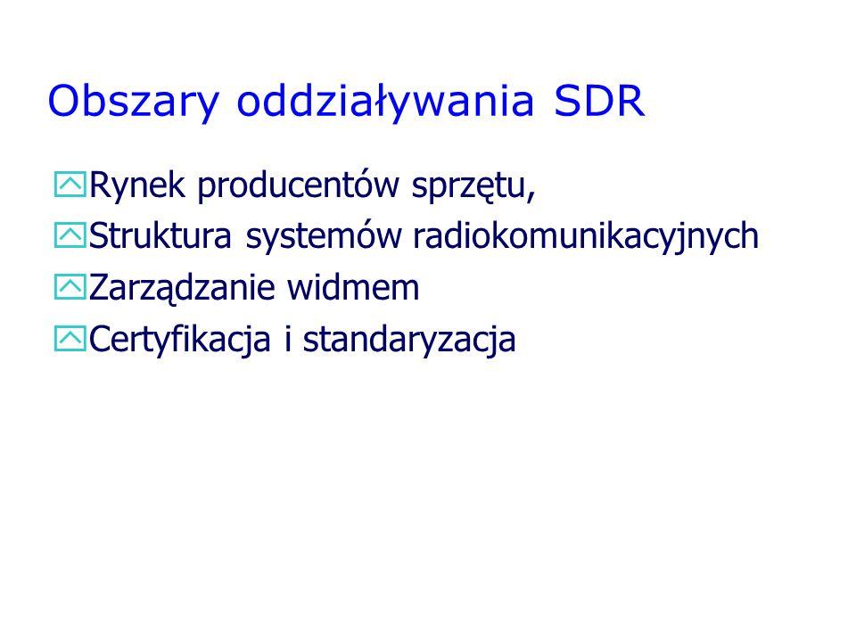 Obszary oddziaływania SDR