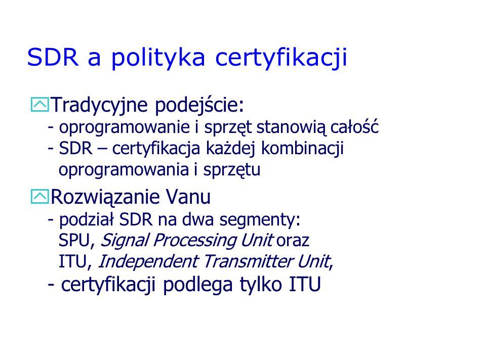 SDR a polityka certyfikacji