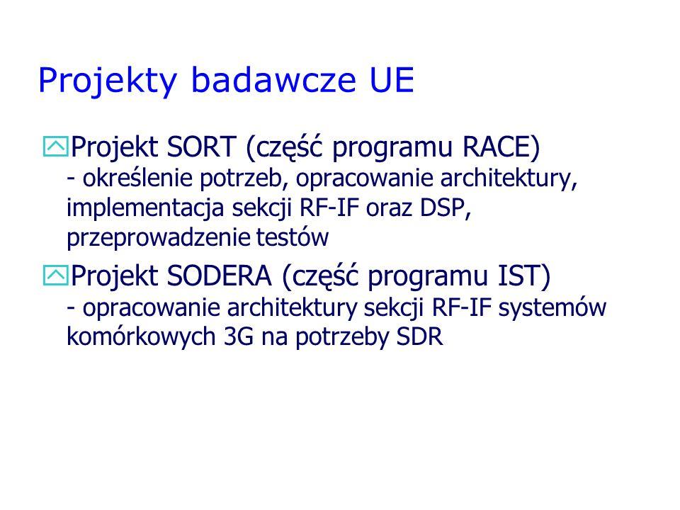 Projekty badawcze UE