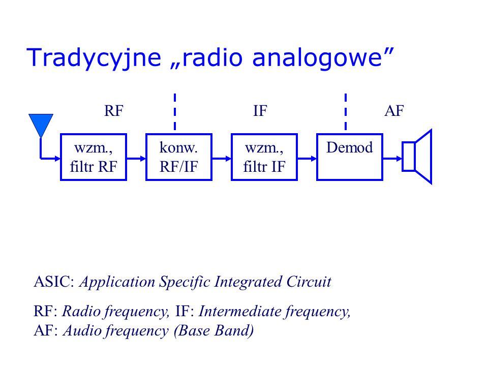 """Tradycyjne """"radio analogowe"""