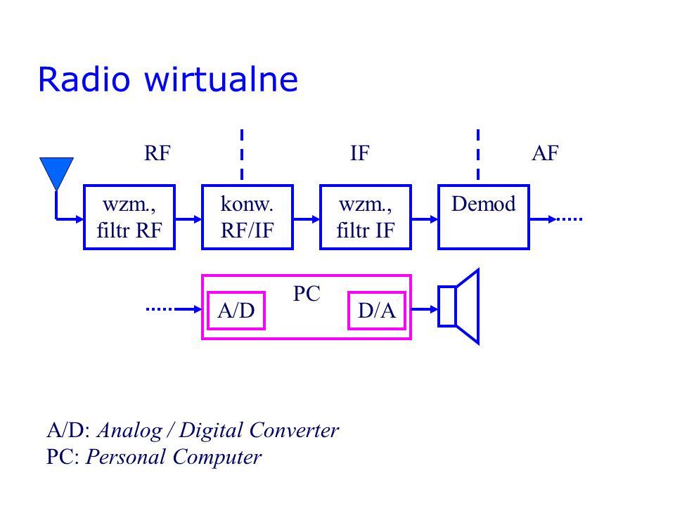 Radio wirtualne RF IF AF wzm., filtr RF konw. RF/IF wzm., filtr IF