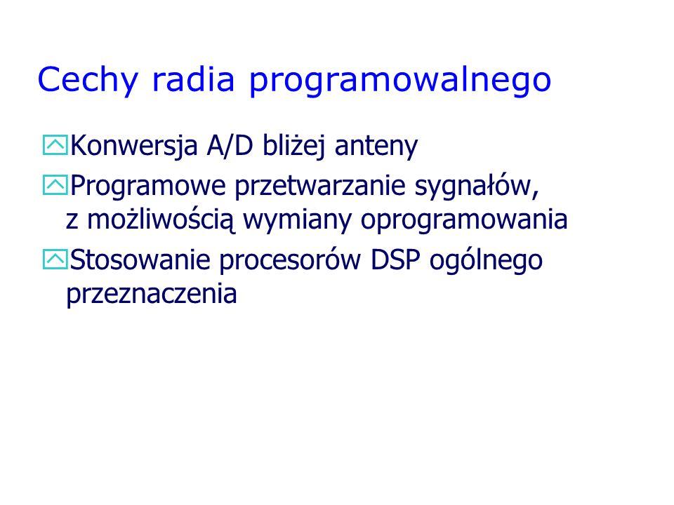 Cechy radia programowalnego