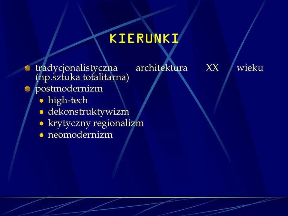 KIERUNKI tradycjonalistyczna architektura XX wieku (np.sztuka totalitarna) postmodernizm. high-tech.