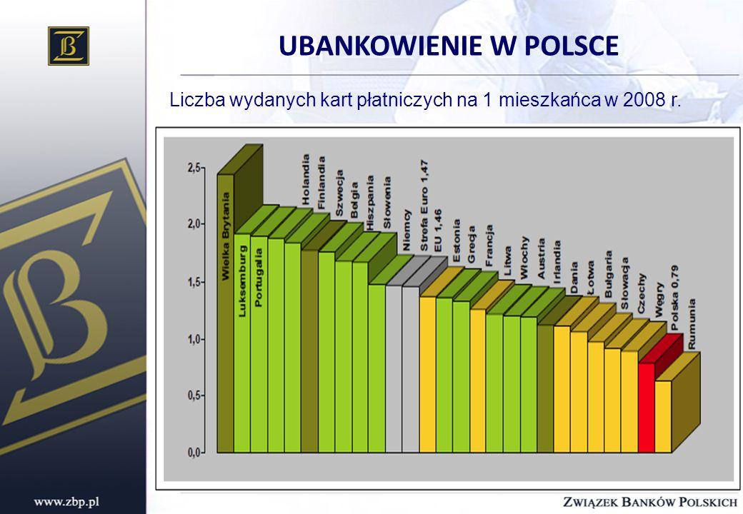 Liczba wydanych kart płatniczych na 1 mieszkańca w 2008 r.
