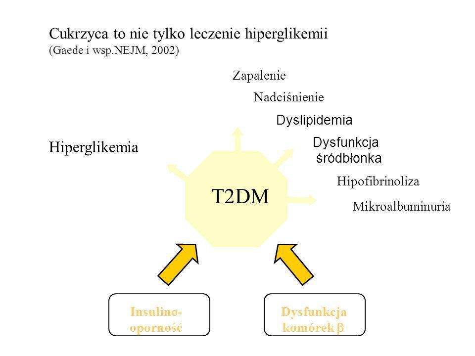 Cukrzyca to nie tylko leczenie hiperglikemii (Gaede i wsp.NEJM, 2002)