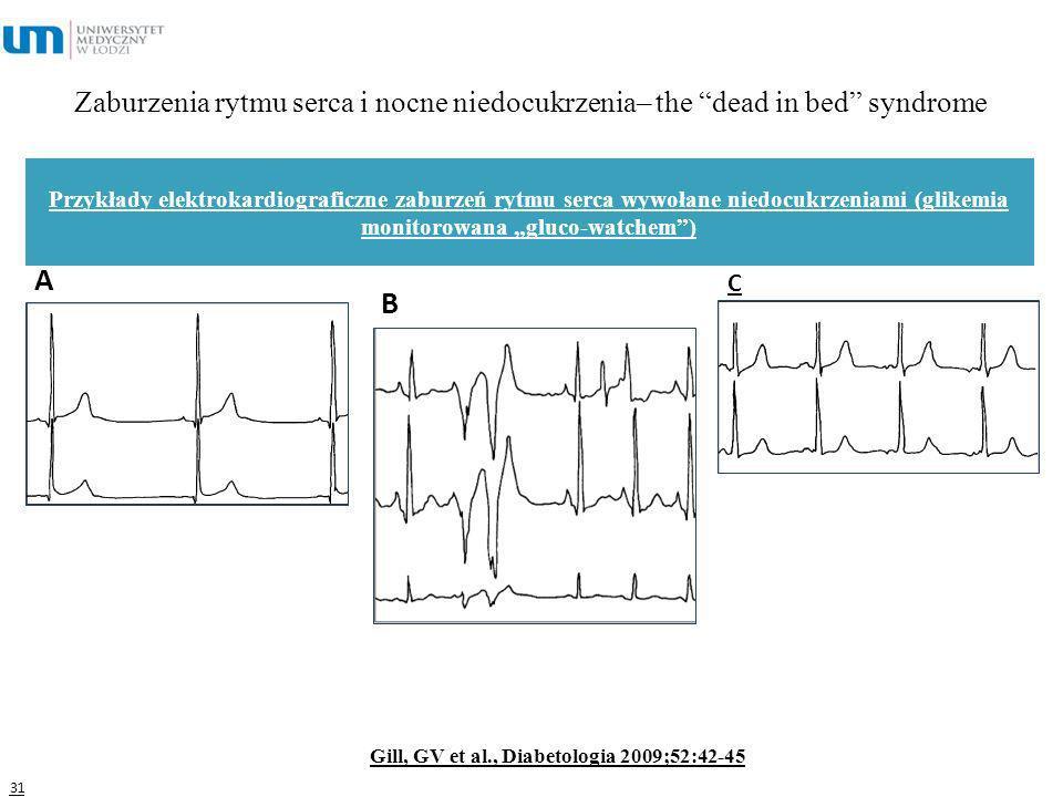 Gill, GV et al., Diabetologia 2009;52:42-45