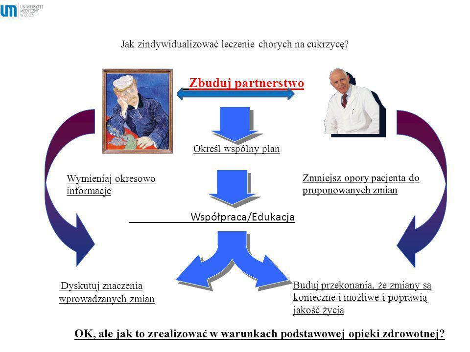Jak zindywidualizować leczenie chorych na cukrzycę