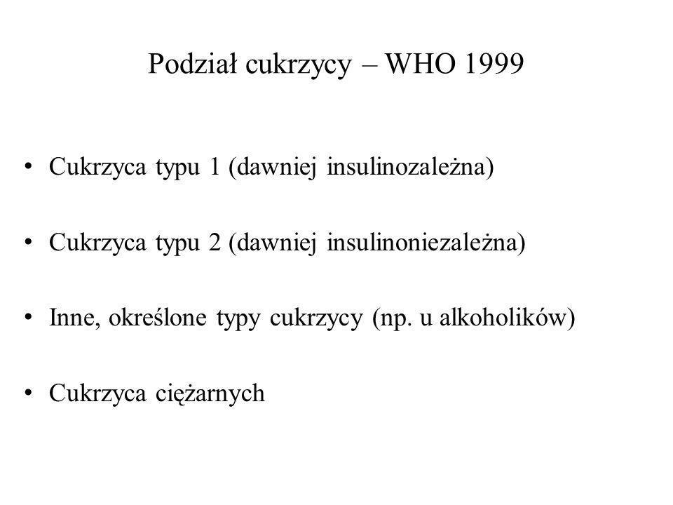 Podział cukrzycy – WHO 1999 Cukrzyca typu 1 (dawniej insulinozależna)