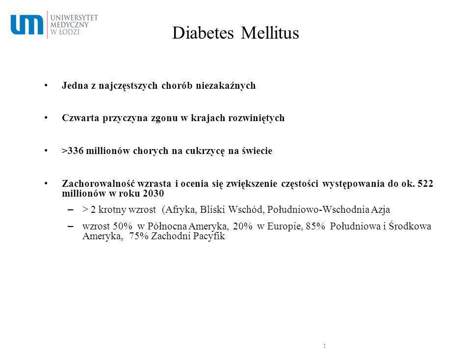 Diabetes Mellitus Jedna z najczęstszych chorób niezakaźnych