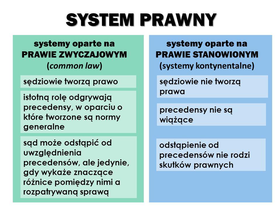 (systemy kontynentalne)
