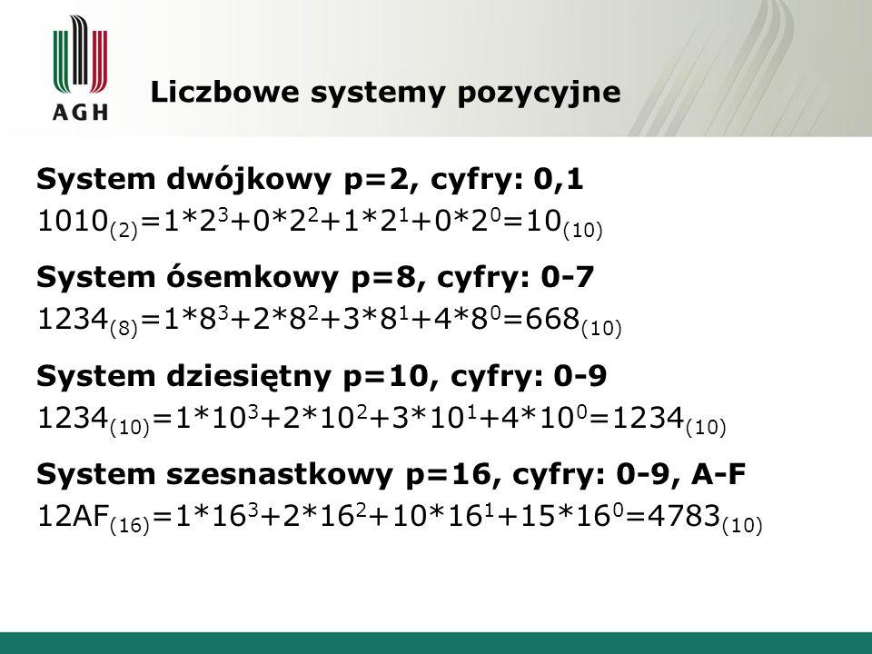 Liczbowe systemy pozycyjne