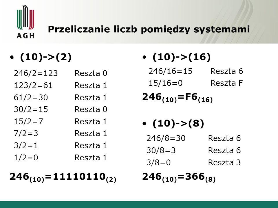 Przeliczanie liczb pomiędzy systemami