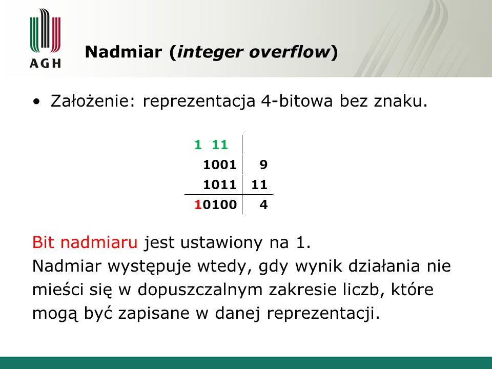 Nadmiar (integer overflow)