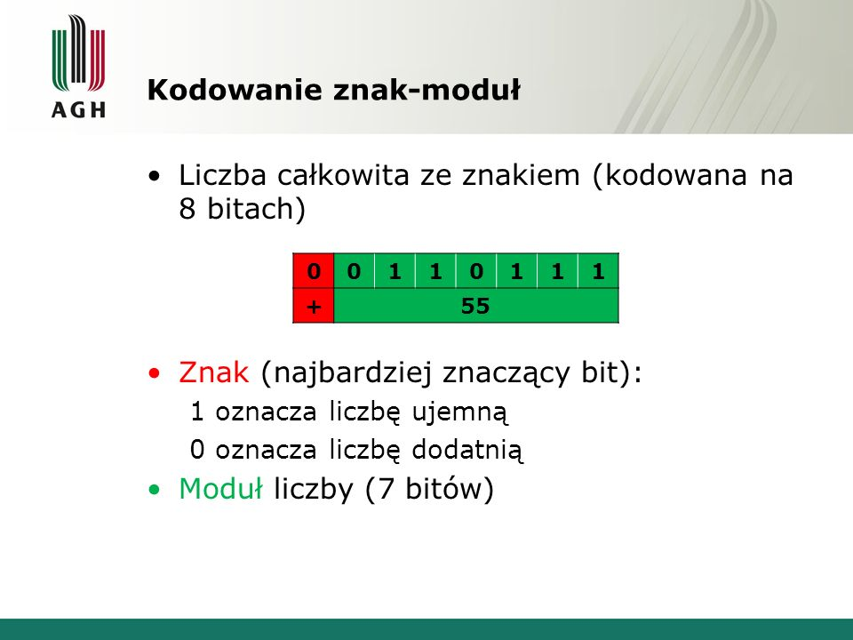 Liczba całkowita ze znakiem (kodowana na 8 bitach)