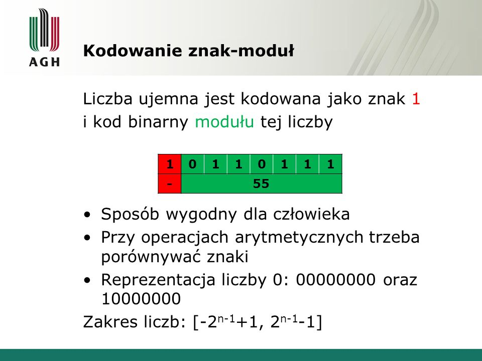 Liczba ujemna jest kodowana jako znak 1