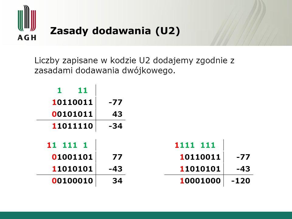 Zasady dodawania (U2) Liczby zapisane w kodzie U2 dodajemy zgodnie z zasadami dodawania dwójkowego.