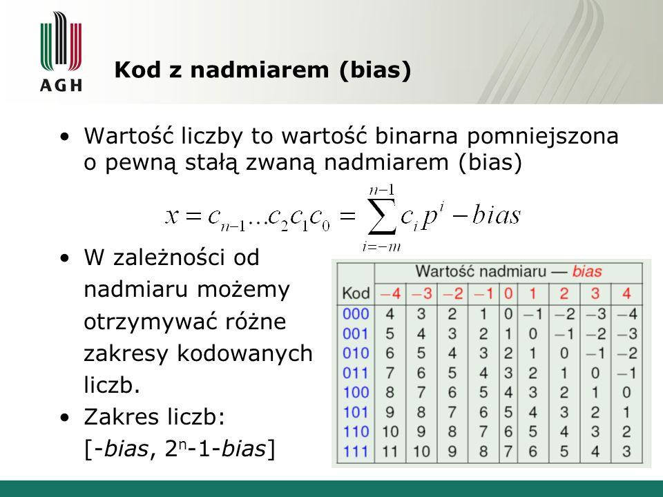 Kod z nadmiarem (bias) Wartość liczby to wartość binarna pomniejszona o pewną stałą zwaną nadmiarem (bias)