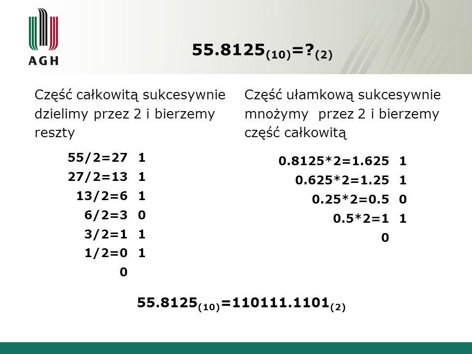 55.8125(10)= (2) Część całkowitą sukcesywnie dzielimy przez 2 i bierzemy reszty 55.8125(10)=110111.1101(2)