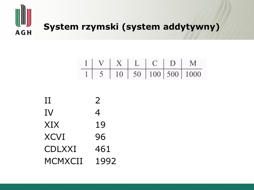 System rzymski (system addytywny)