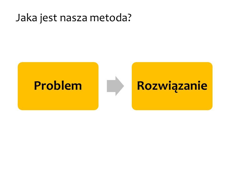 Jaka jest nasza metoda Problem Rozwiązanie