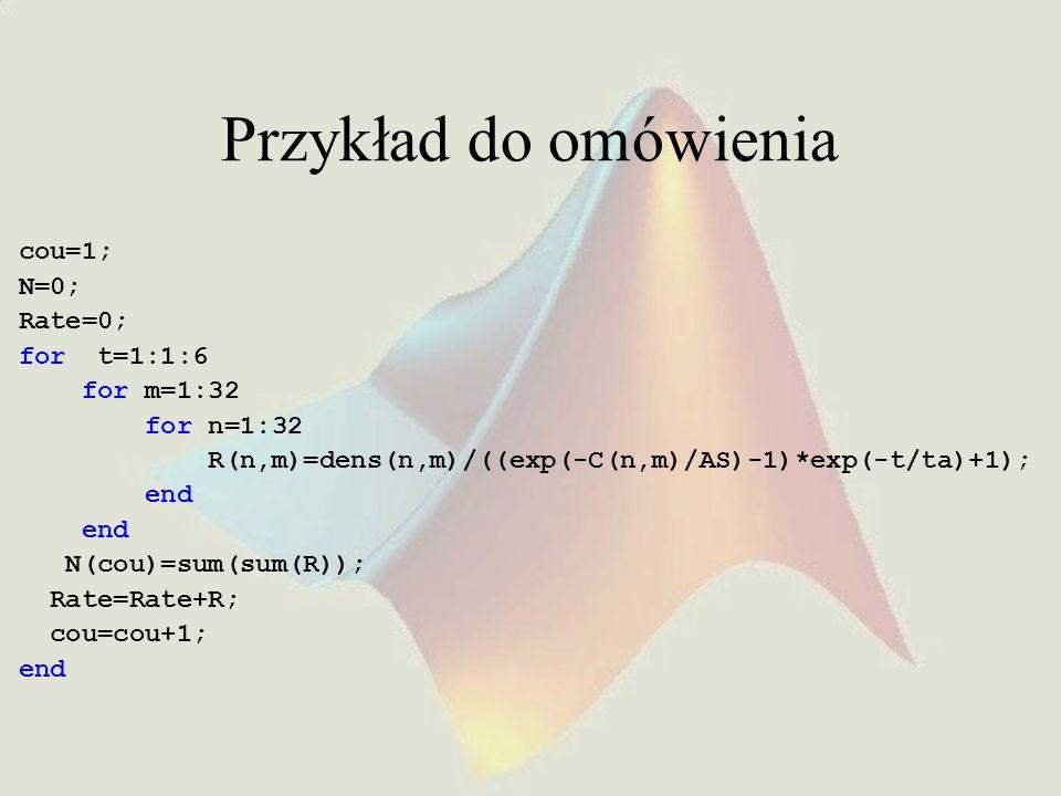 Przykład do omówienia cou=1; N=0; Rate=0; for t=1:1:6 for m=1:32