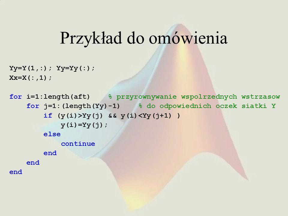 Przykład do omówienia Yy=Y(1,:); Yy=Yy(:); Xx=X(:,1);