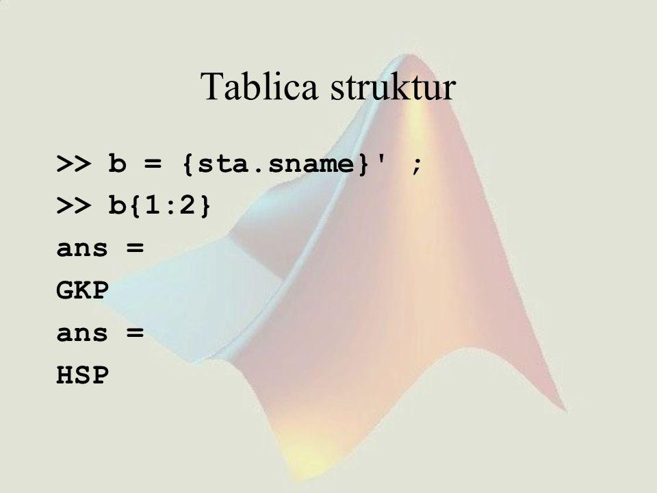 Tablica struktur >> b = {sta.sname} ; >> b{1:2} ans = GKP