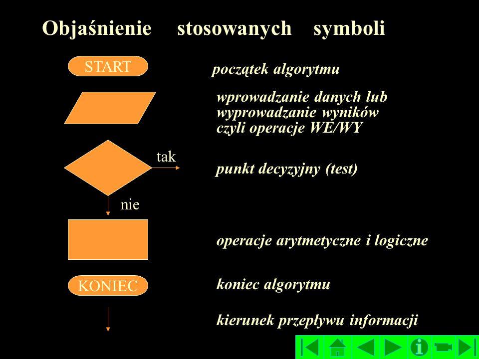 Objaśnienie stosowanych symboli kierunek przepływu informacji