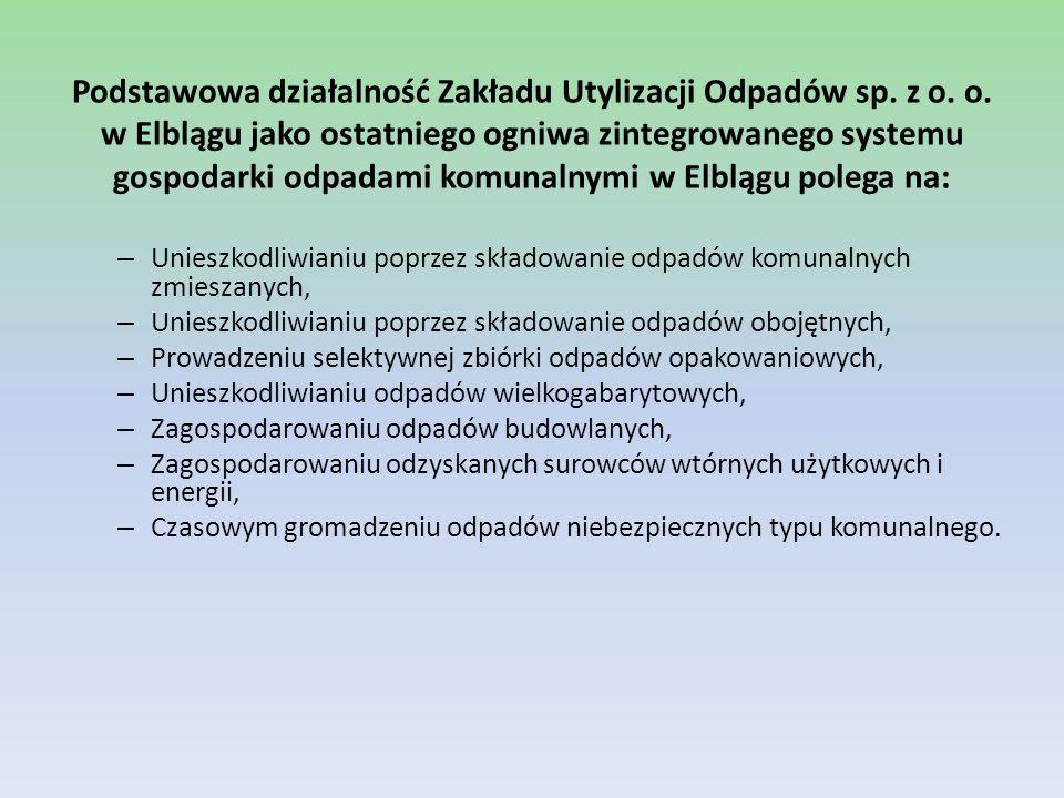 Podstawowa działalność Zakładu Utylizacji Odpadów sp. z o. o