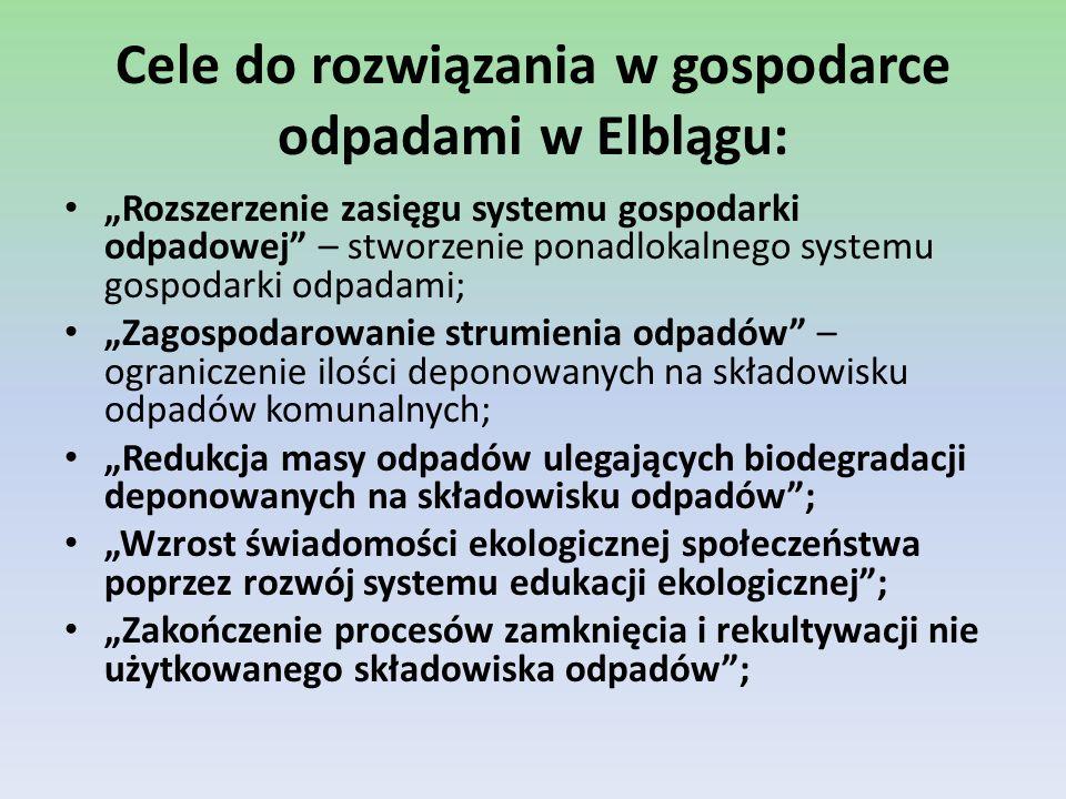 Cele do rozwiązania w gospodarce odpadami w Elblągu: