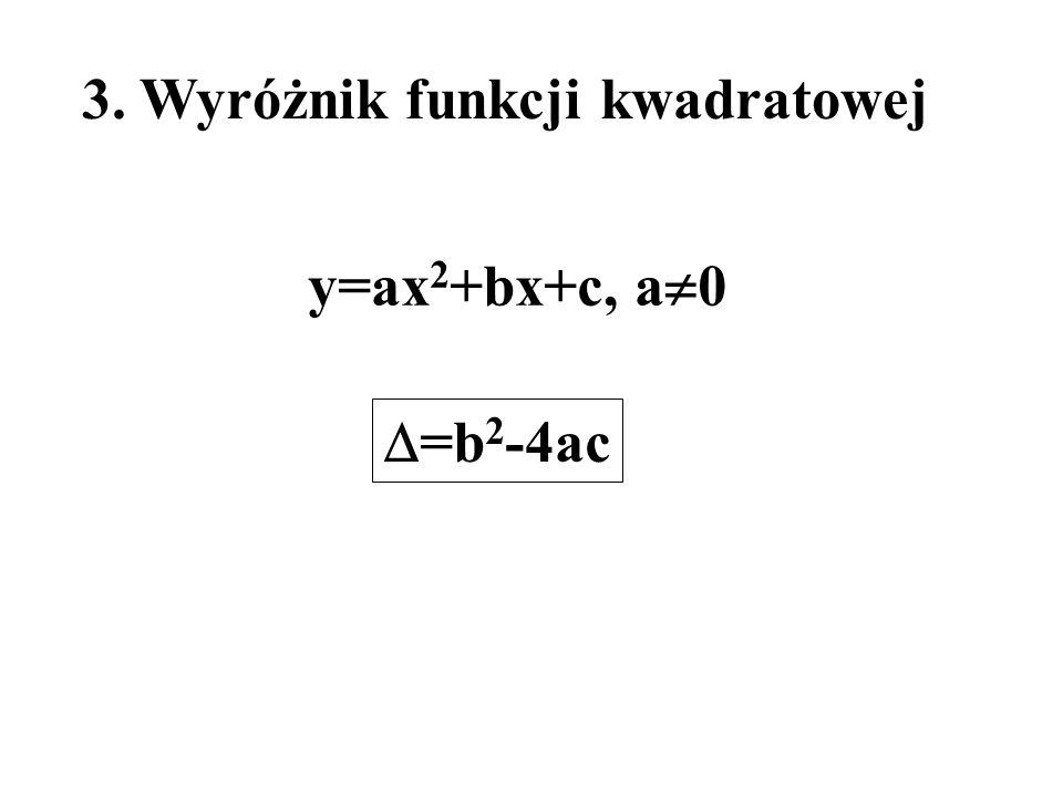 3. Wyróżnik funkcji kwadratowej