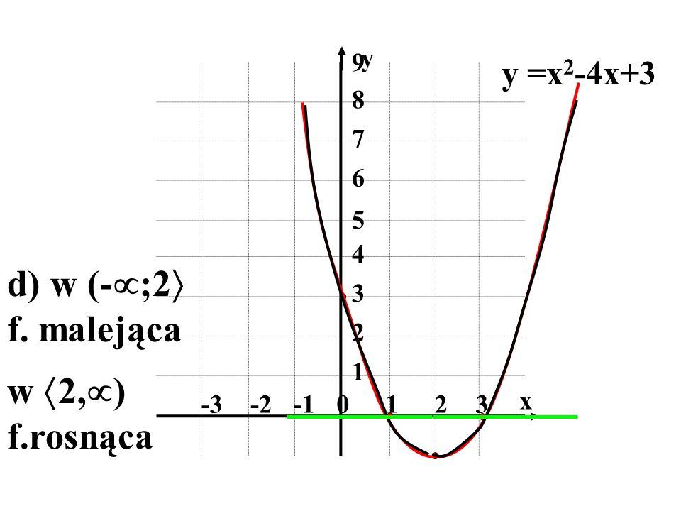 d) w (-;2 f. malejąca w 2,) f.rosnąca y =x2-4x+3 1 2 3 -1 -2 -3 4