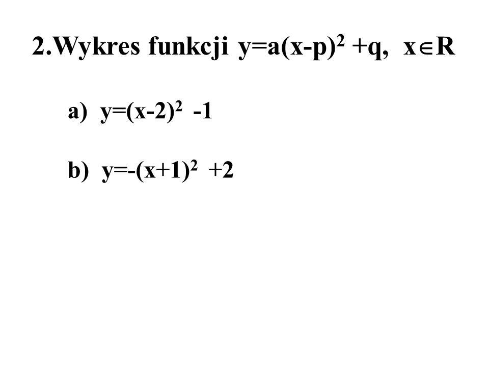 2.Wykres funkcji y=a(x-p)2 +q, xR