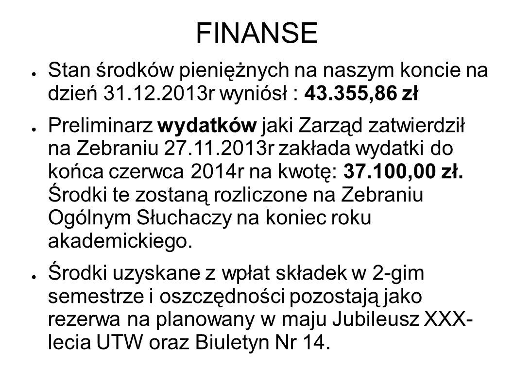 FINANSE Stan środków pieniężnych na naszym koncie na dzień 31.12.2013r wyniósł : 43.355,86 zł.