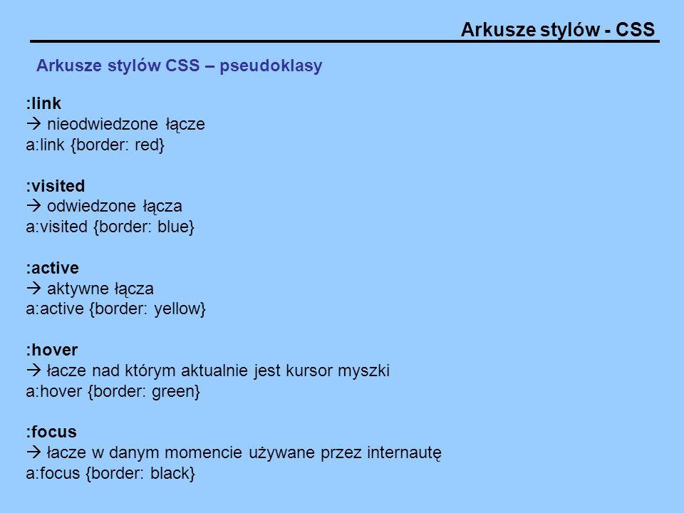 Arkusze stylów CSS – pseudoklasy