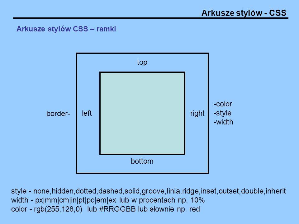 Arkusze stylów CSS – ramki