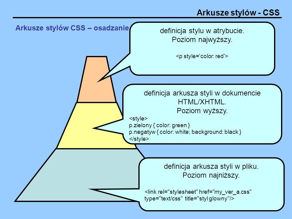 Arkusze stylów CSS – osadzanie w dokumencie HTML/XHTML