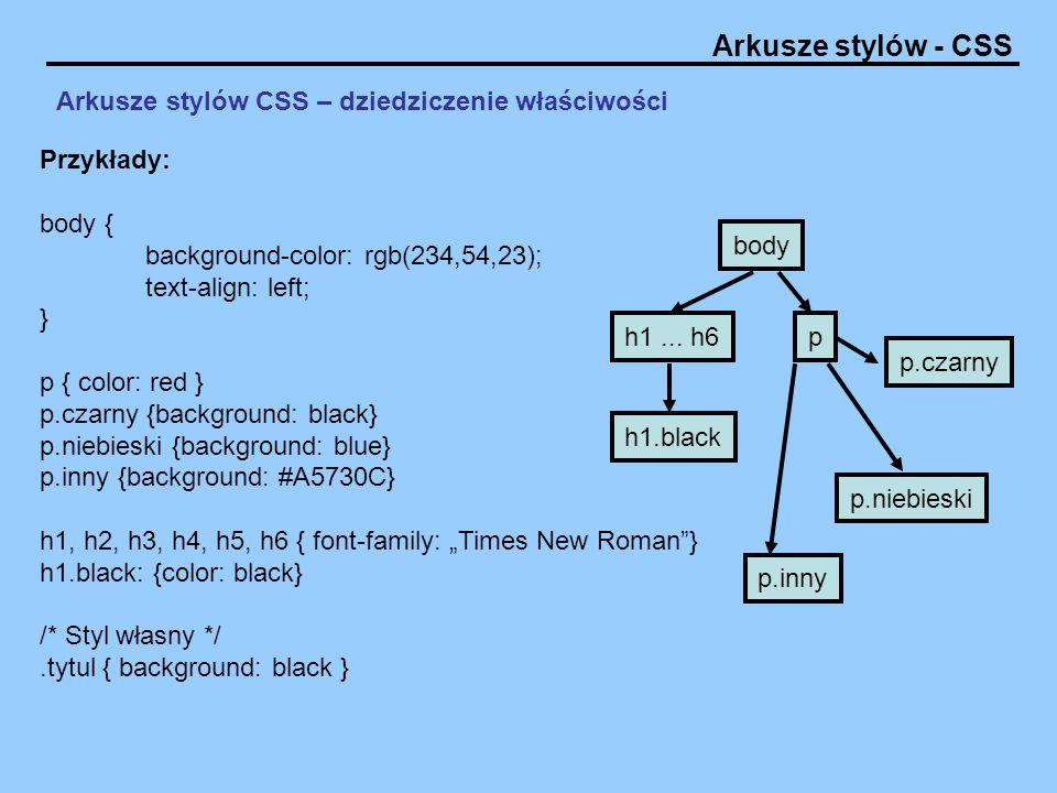 Arkusze stylów CSS – dziedziczenie właściwości