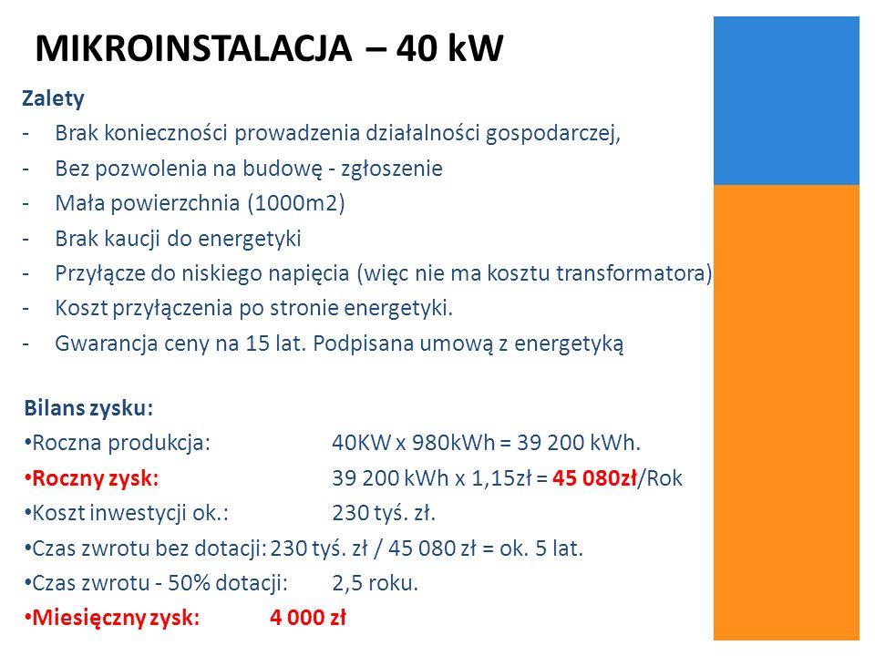 MIKROINSTALACJA – 40 kW Zalety